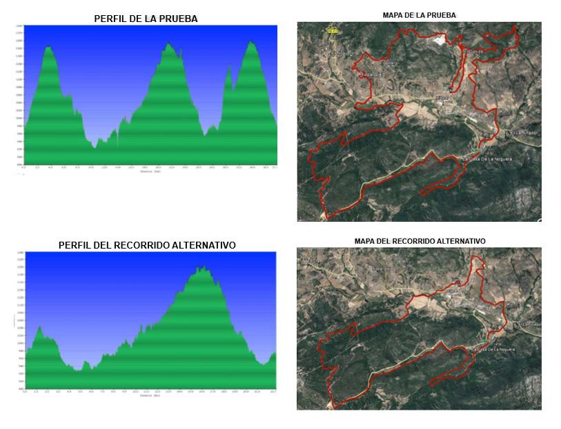 Ejemplo ruta larta y corta de la Marcha BTT Riopar