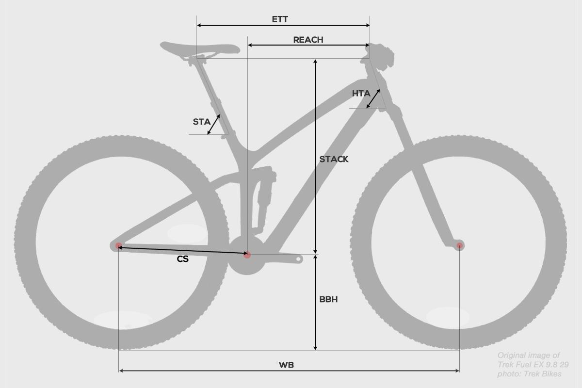 Geometría de la bici